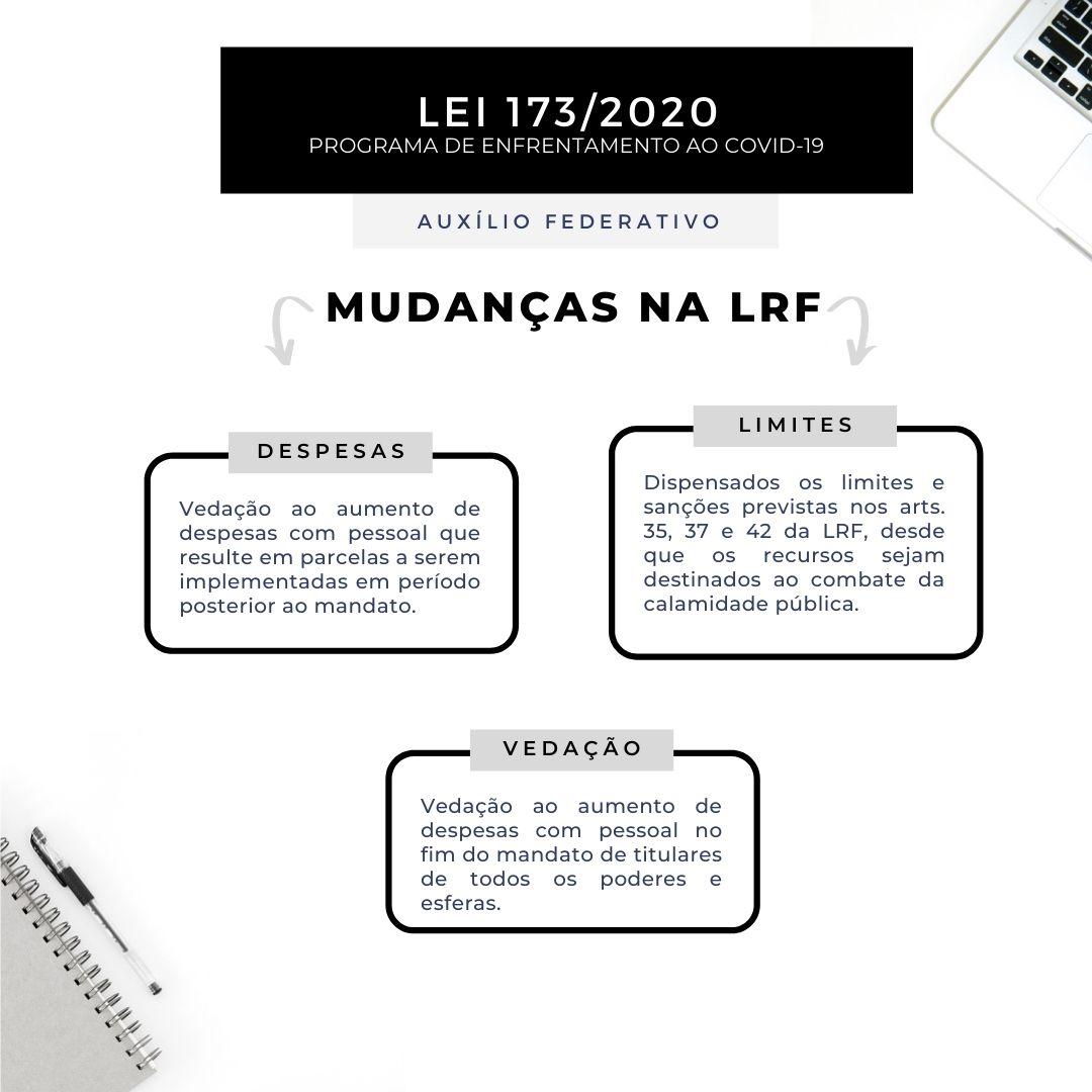 mudanças LRF